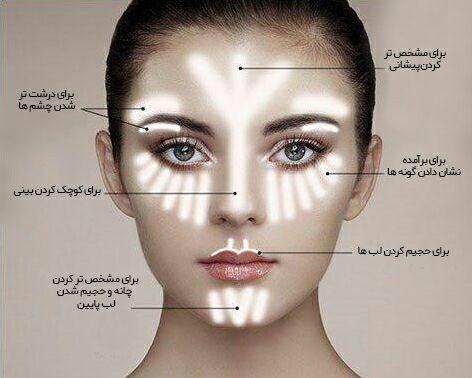 نکات مهم برای داشتن آرایش بی نقص صورت